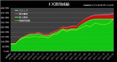 20120323_pf_mra_graph.jpg