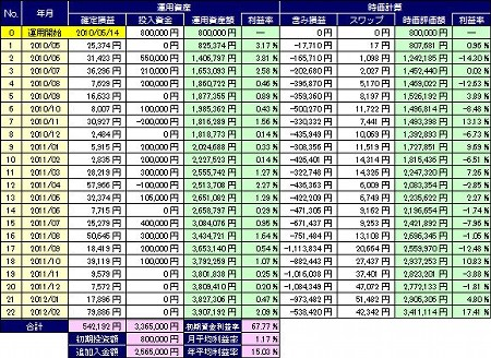 20120323_pf_mra_table.jpg