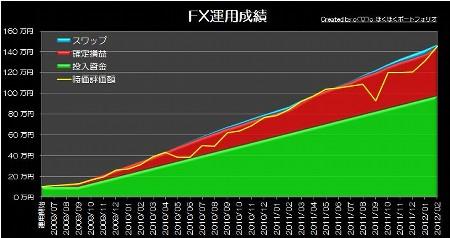 20120326_pf_edge_graph.jpg