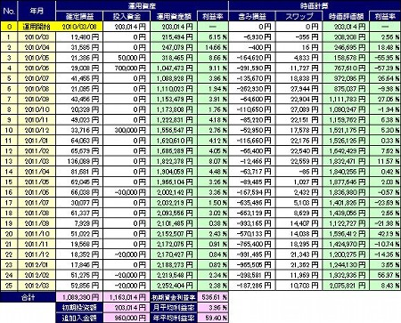 20120420_pf_ts_table.jpg