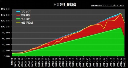 20120424_pf_edge_graph.jpg