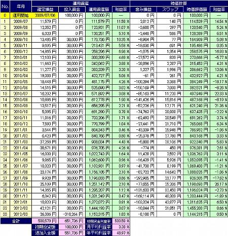 20120424_pf_edge_table.jpg
