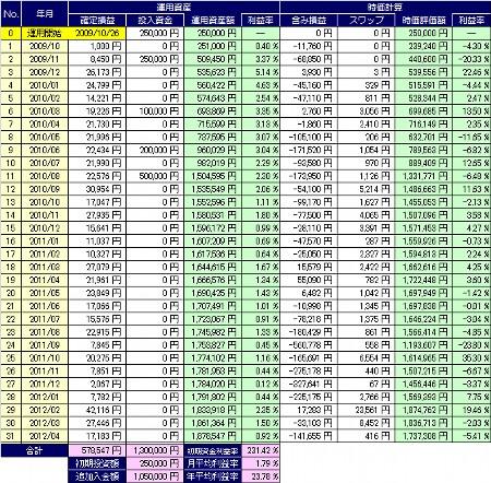 20120514_pf_gaora_table.jpg