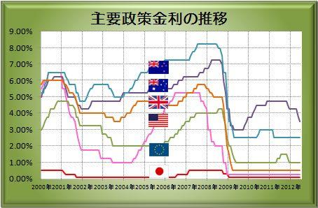 20120624_interest.jpg