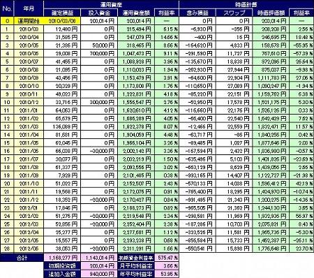 20120718_pf_ts_table.jpg