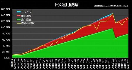 20120828_pf_edge_graph.jpg