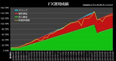 20121015_pf_edge_graph.jpg