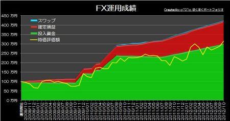 20121104_pf_graph.jpg