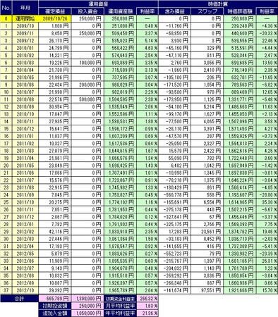 20121126_pf_gaora_table.jpg
