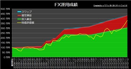 20130106_pf_graph.jpg