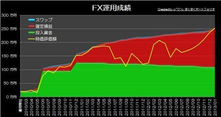 20130220_pf_ts_graph.jpg