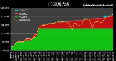 20130226_pf_gaora_graph.jpg