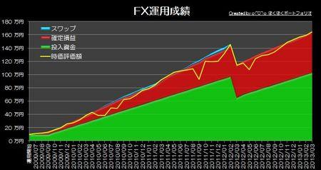 20130401_pf_edge_graph.jpg