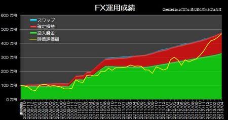 20130505_pf_graph.jpg