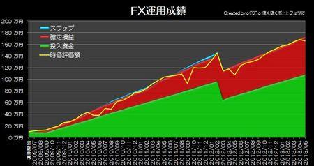 20130625_pf_edge_graph.jpg