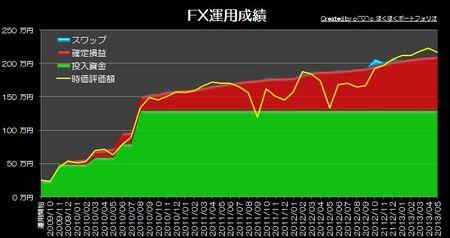 20130626_pf_graph.jpg
