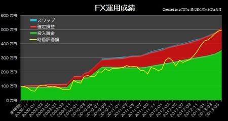 20130630_pf_graph.jpg