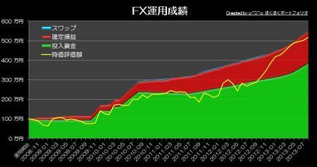 20130908_pf_graph.jpg