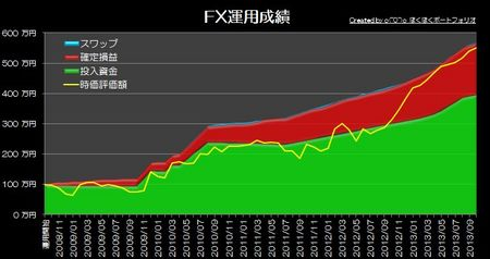 20131104_pf_graph.jpg