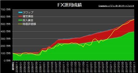 20131130_pf_graph.jpg
