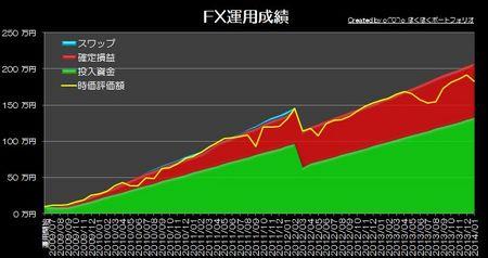 20140221_pf_edge_graph.jpg