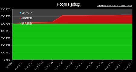 20140224_pf_MM_graph.jpg