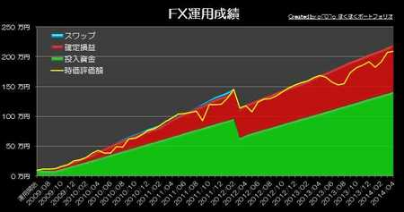 20140523_pf_edge_graph.jpg