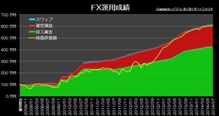 20140803_pf_graph.jpg