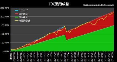 20140828_pf_edge_graph.jpg