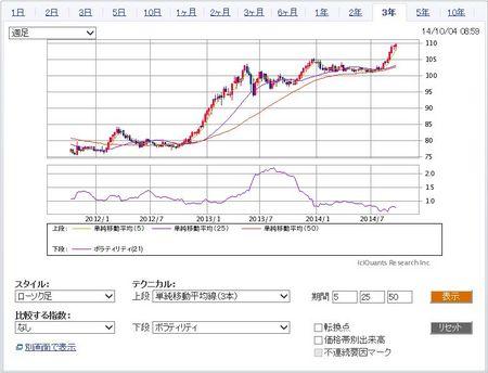 20141005_USD.jpg