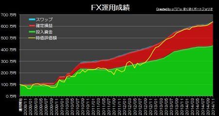 20141129_pf_graph.jpg