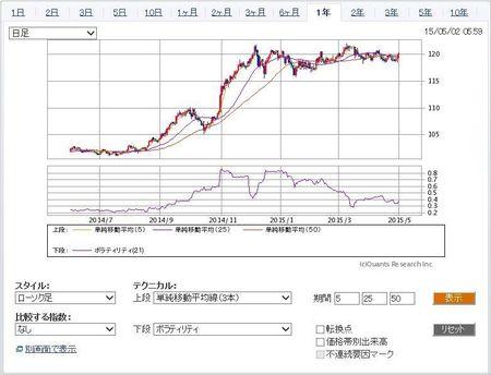 20150503_USD.jpg
