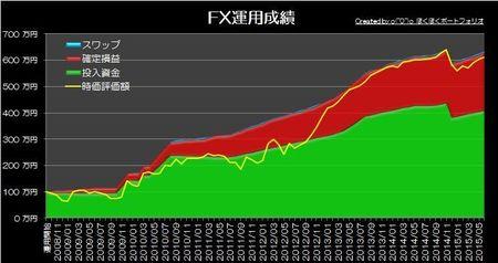 20150705_pf_graph.jpg