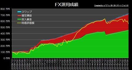 20160731_pf_graph.jpg