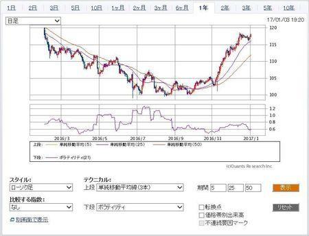 20170103_USD.jpg