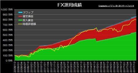 20180107_pf_graph.jpg