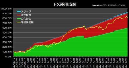 20180930_pf_graph.jpg