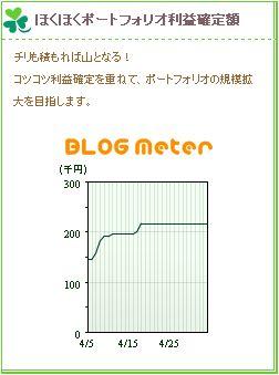 BLOGMeter_20080504_3.JPG