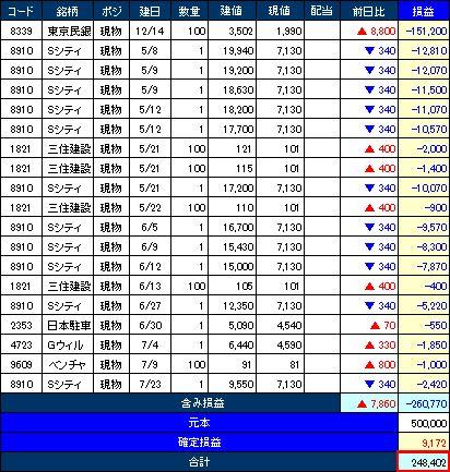 20080730_stock.JPG