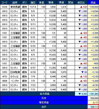 20080806_stock.JPG