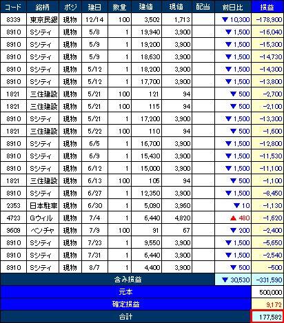 20080808_stock.JPG