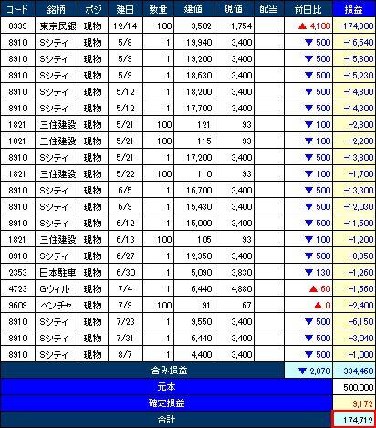 20080811_stock.JPG
