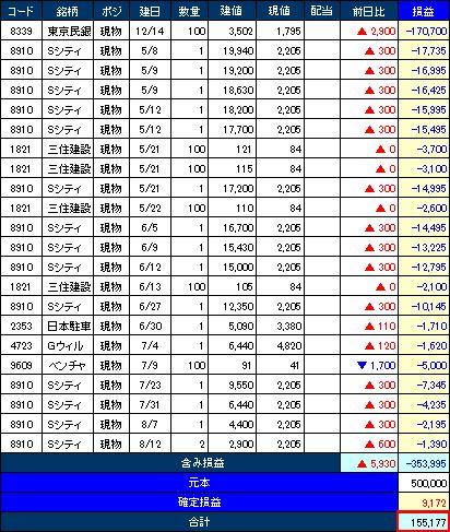 20080818_stock.JPG