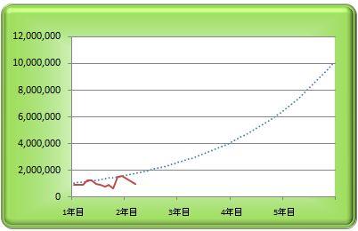 20080831_million.JPG