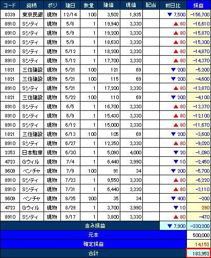 20080925_stock.JPG
