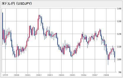 20081019_USD.JPG