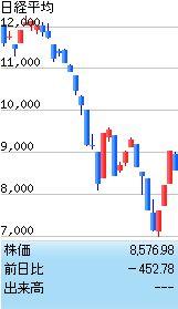 20081102_Nikkei.JPG