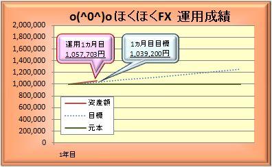 20081102_graph.JPG