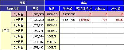 20081102_table.JPG