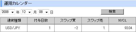 20081209_swap.JPG